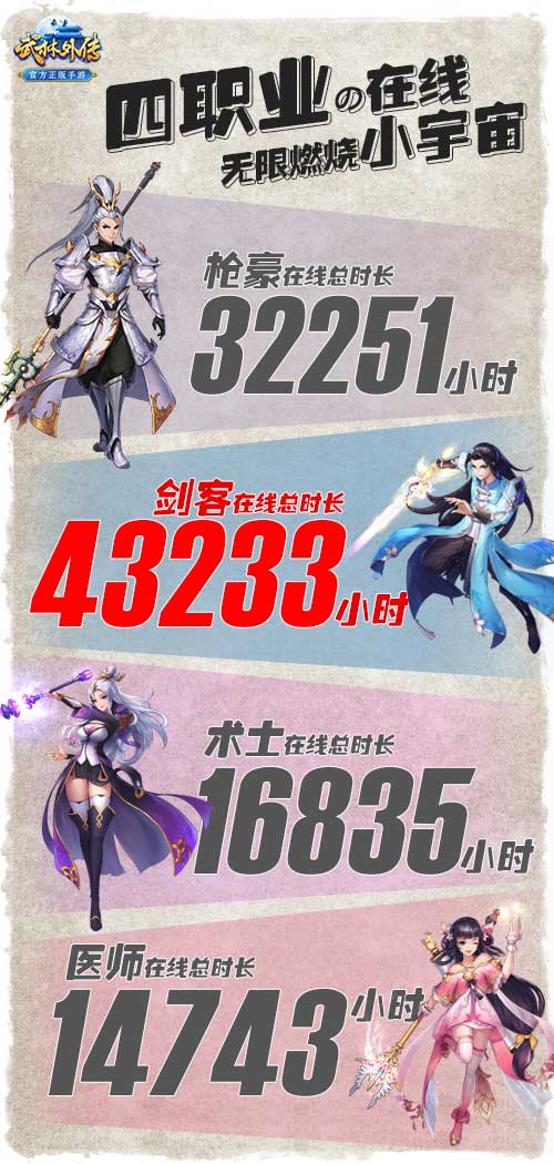 图片: 图2+《武林外传官方手游》四职业在线.jpg