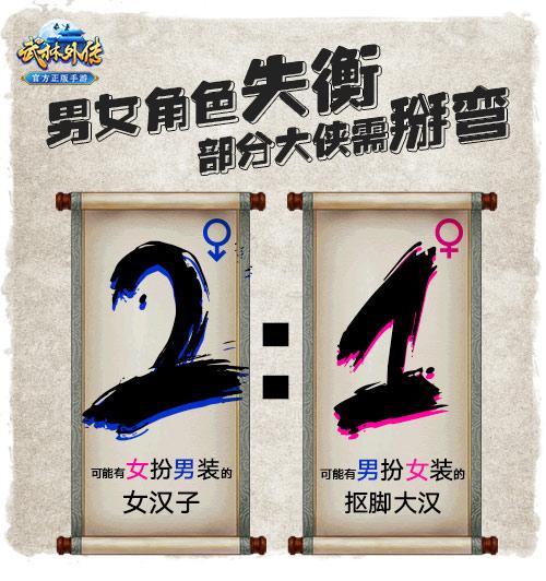图片: 图4+《武林外传官方手游》男女比例.jpg
