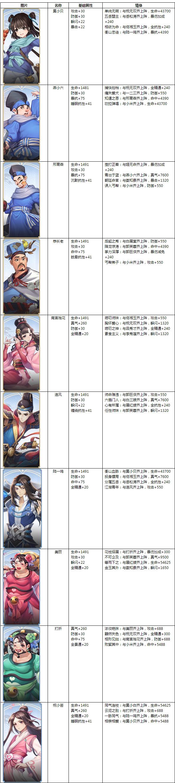 图片: 侠影图鉴-蓝卡.jpg