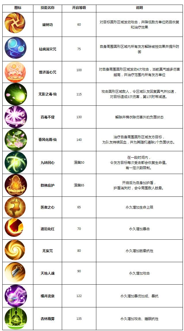 图片: 医仙0928.jpg