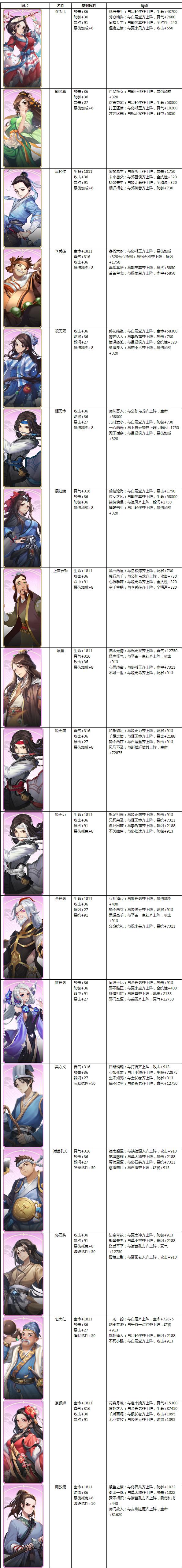 图片: 侠影图鉴-紫卡.jpg