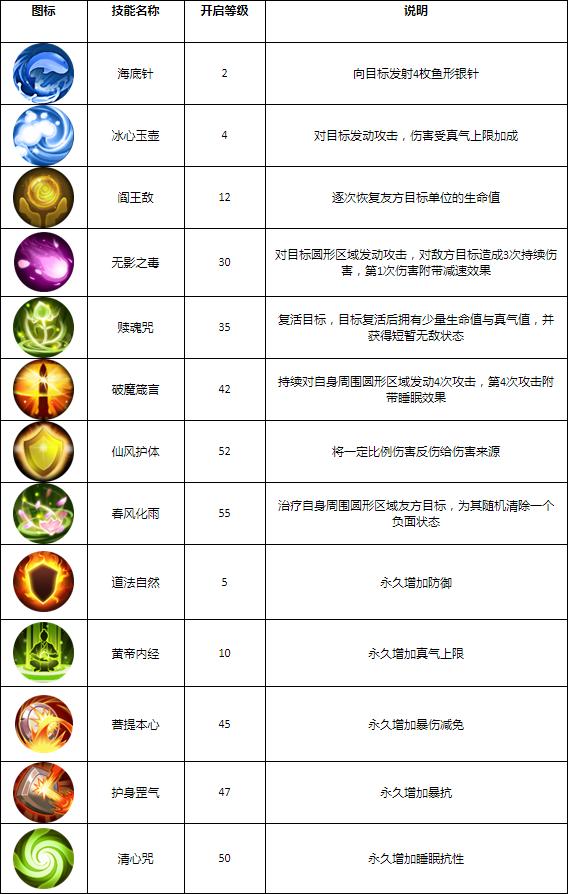 图片: 医师介绍.htm.png