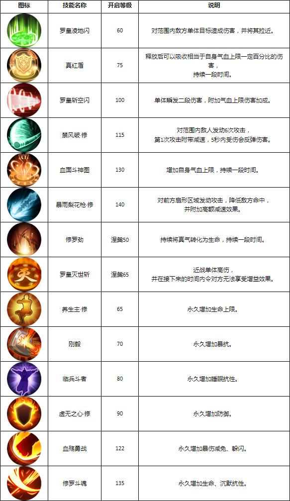 图片: 枪豪转职.htm.png