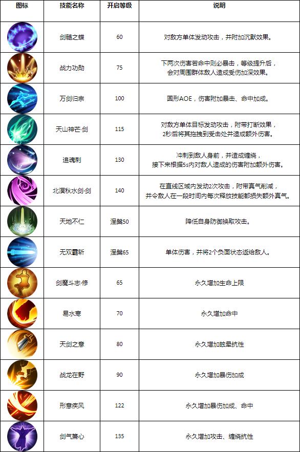 图片: 剑客转职.htm.png