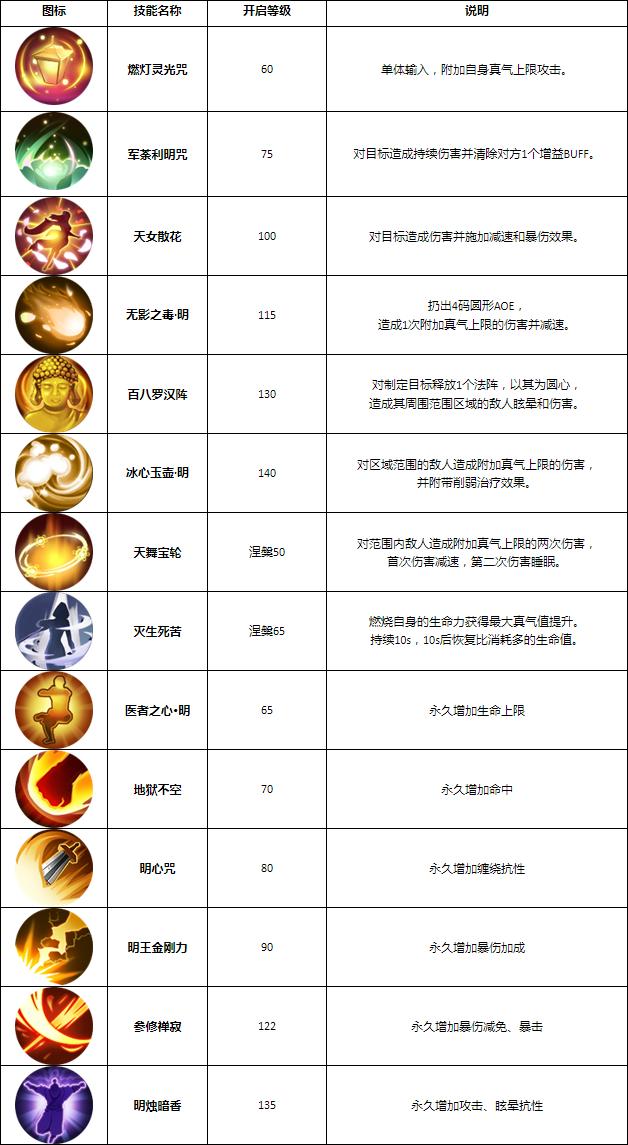 图片: 医师转职.htm.png