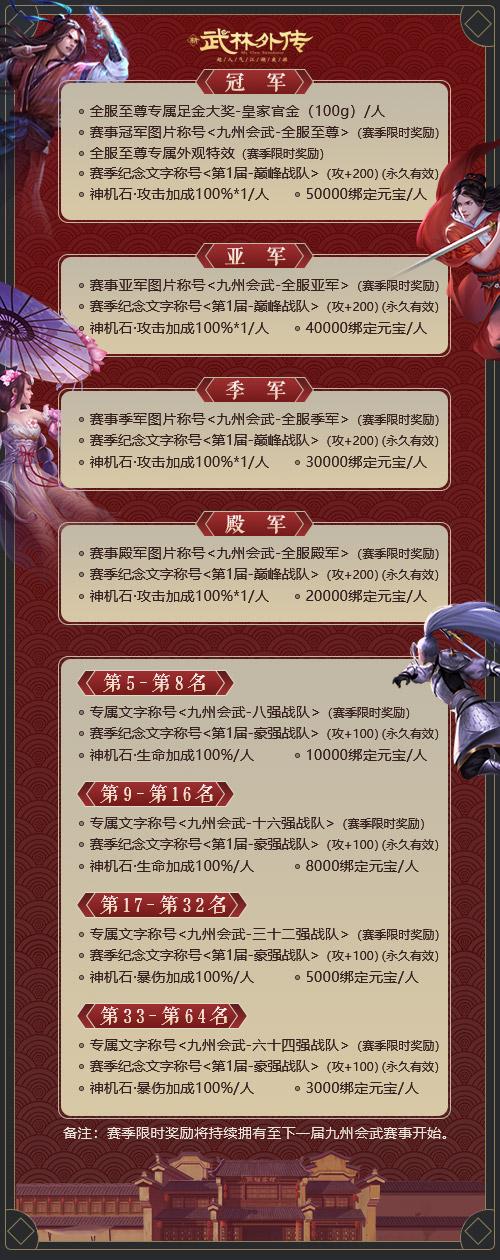 █【BGP】█【新X狂人:萌屌乱撕狂热行动】█【霸气女玩家...